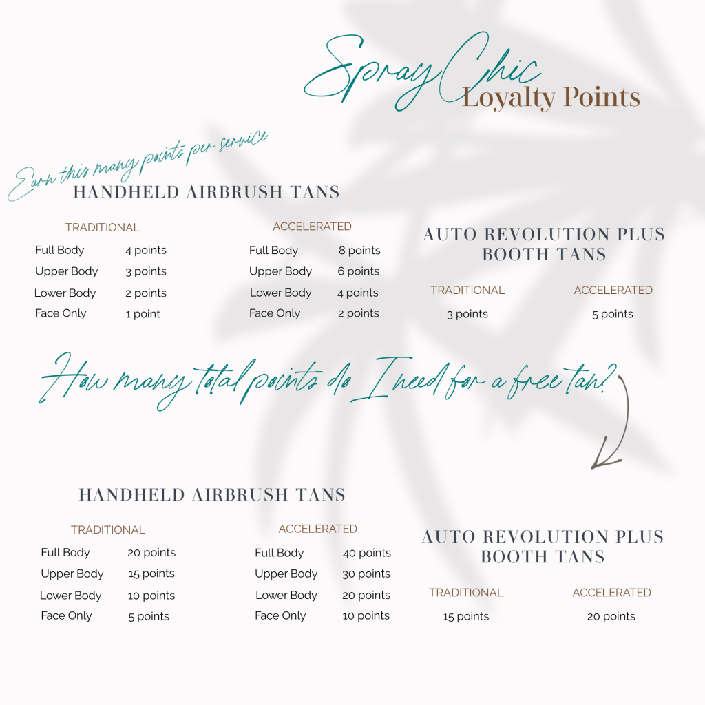 SprayChic Airbrush Tanning Loyalty Points Menu. Accrue points at every full priced service.